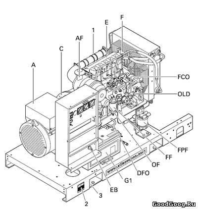 Электрическая схема дизель-генератора.